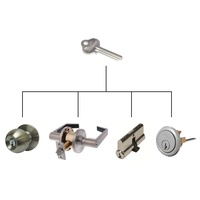 KEYALIKE Locks Keyed Alike Service Lock Re-Key Matching Same Key